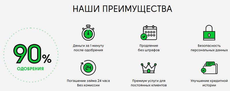 Преимущества Cash-U Finance