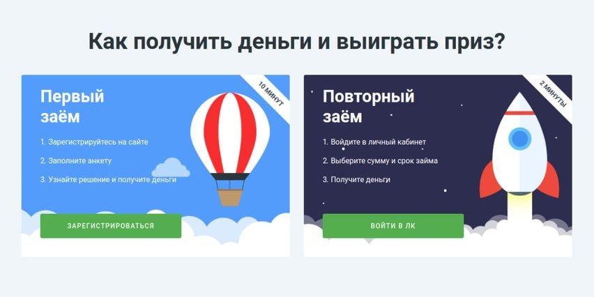 моментальные займы со скидками от сервиса онлайн-кредитования Платиза